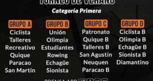 La Asociación Paranaense (APB) anunció que el básquet volverá en Paraná. Será desde el 18 de enero, con el Torneo de Verano del que participarán todas las categorías. En Primera habrá 23 equipos divididos en cuatro zonas.