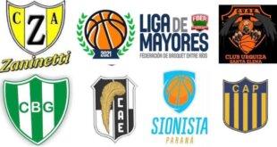Seis equipos jugarán la Liga Provincial 2021