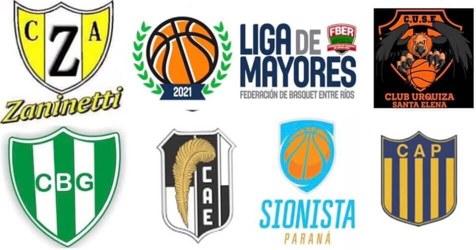 Liga Provincial 2021